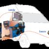 CDSxDrive Van Diagram