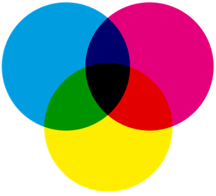https://upload.wikimedia.org/wikipedia/commons/d/db/CMYK-color_model.png