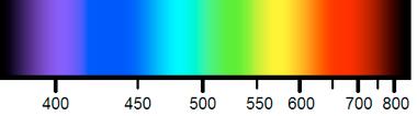 https://upload.wikimedia.org/wikipedia/commons/9/9f/Spectrehorizontal.png