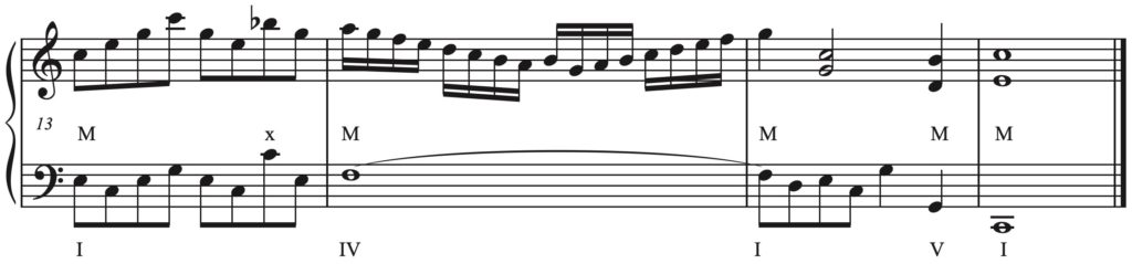A close up of a guitar  Description automatically generated