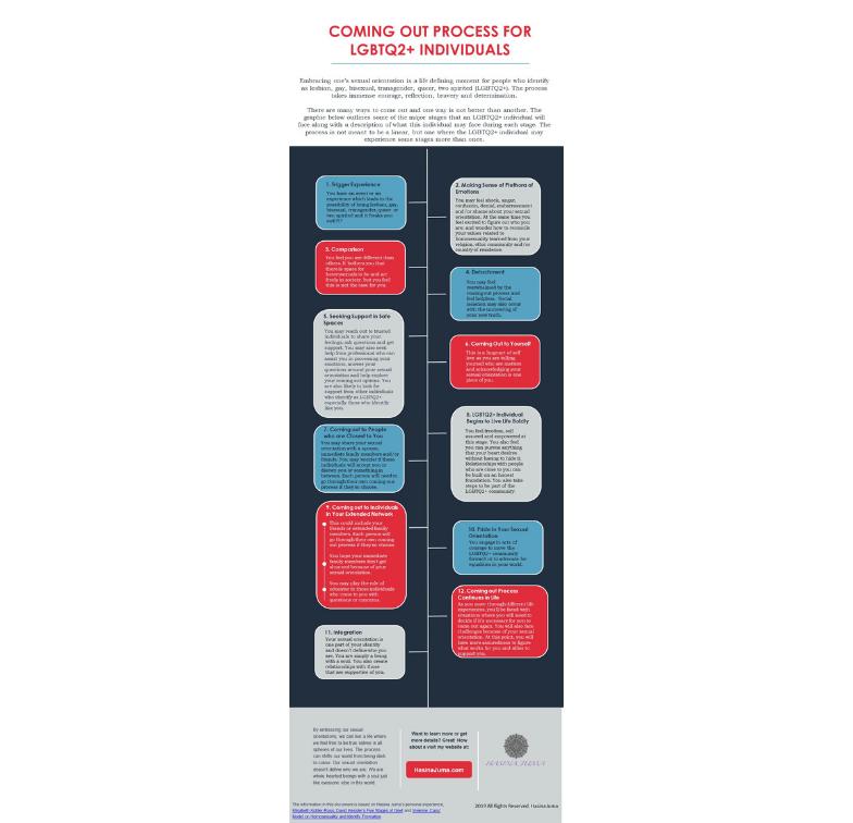 Infographic thumbnail 20201