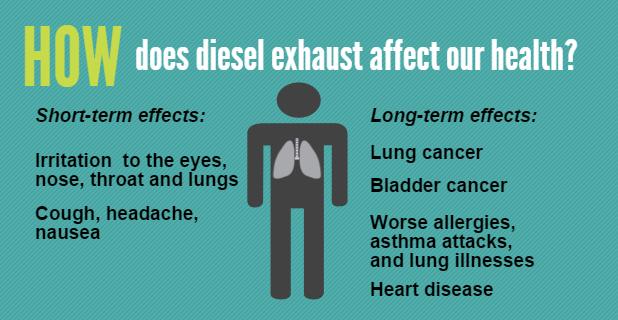 Source: Southern California Environmental Health Sciences Center