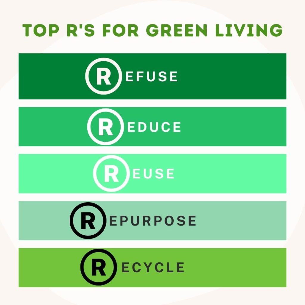 top r's for green living juicygreenmom