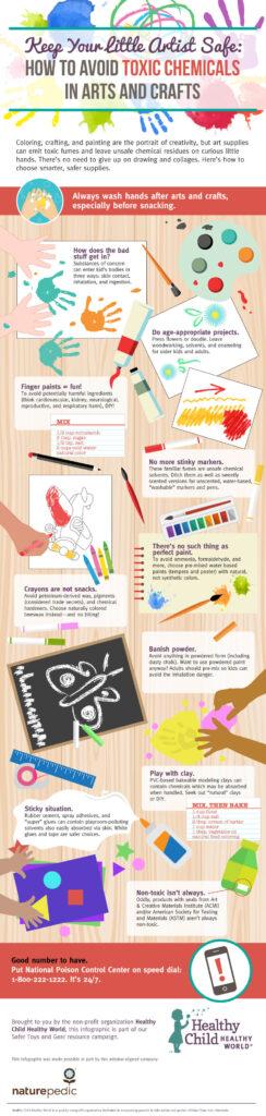 V.3.Healthy.Child_.ArtsCrafts