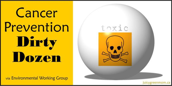 cancer-prevention-dirty-dozen-EWG-juicygreenmom-landscape