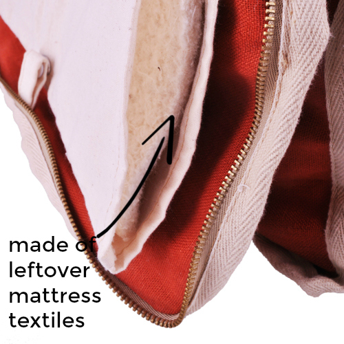 leftover mattress textiles clean lunch bag kickstarter life without plastic