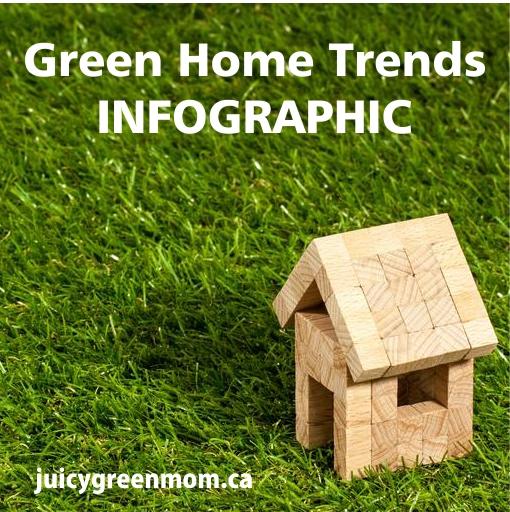 green home trends infographic juicygreenmom