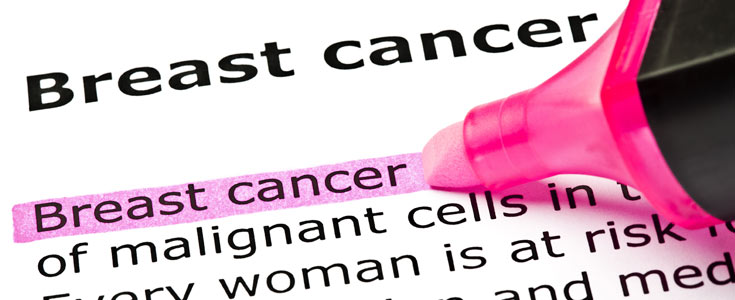Breast Cancer Image