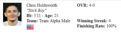 holdsworthprofile