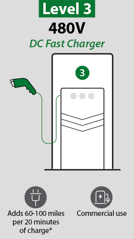 level1-ev-charging