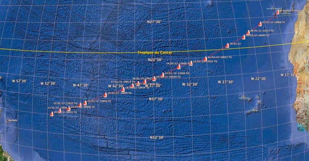 Emmanuel et Maximilien Berque: l'Atlantico senza bussola