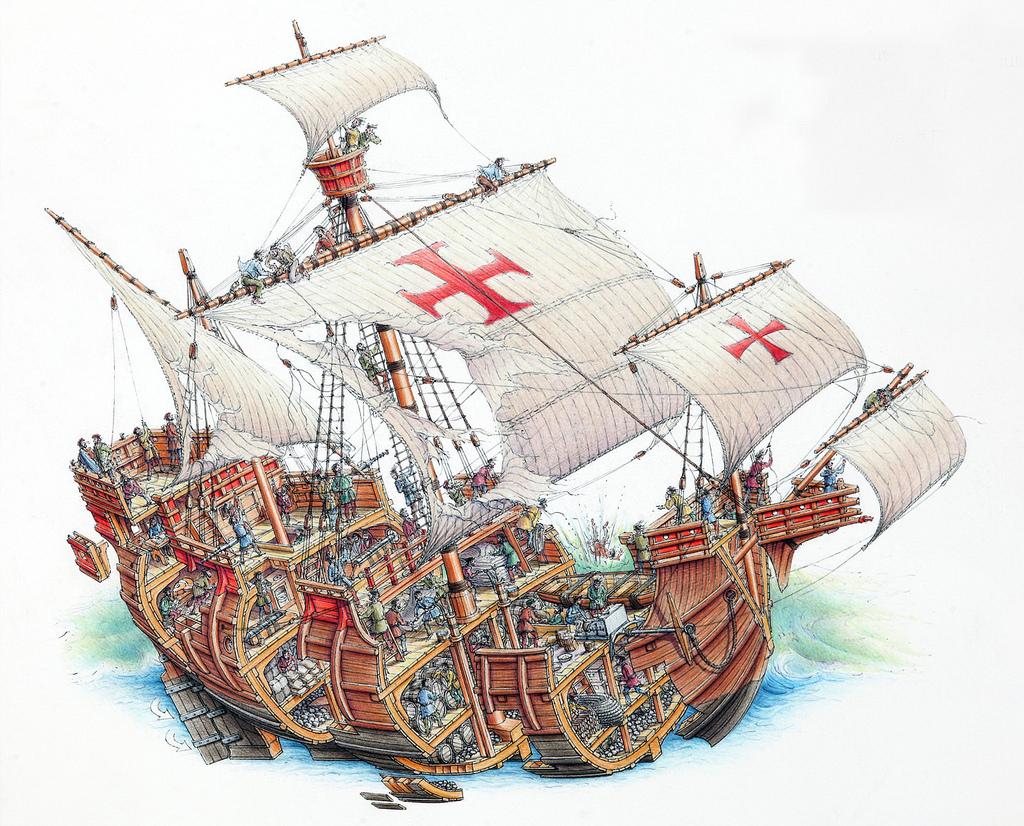 Pinta: la Caravella di Cristoforo Colombo