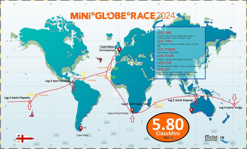 Mini 5.80 boat class route around the world