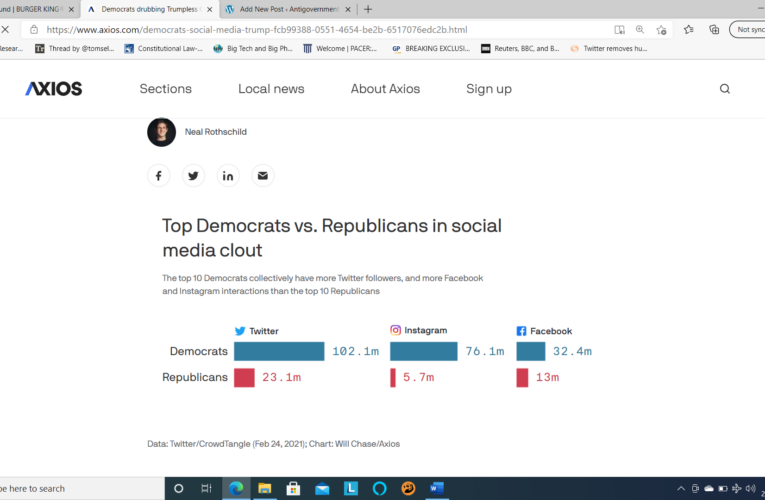 Biggest Social Media Platforms are now Pro-government Echo Chambers