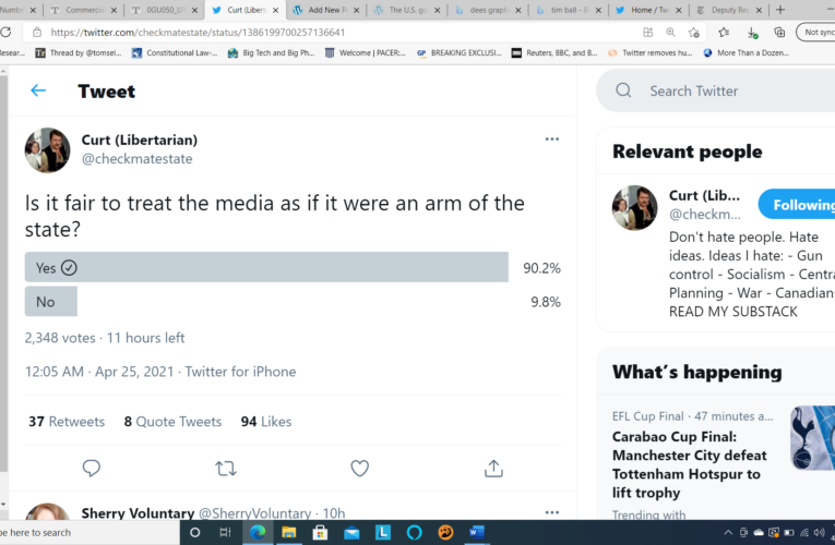 Poll: 90% say the media should now be treated as an arm of the state