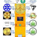 CCG ATM