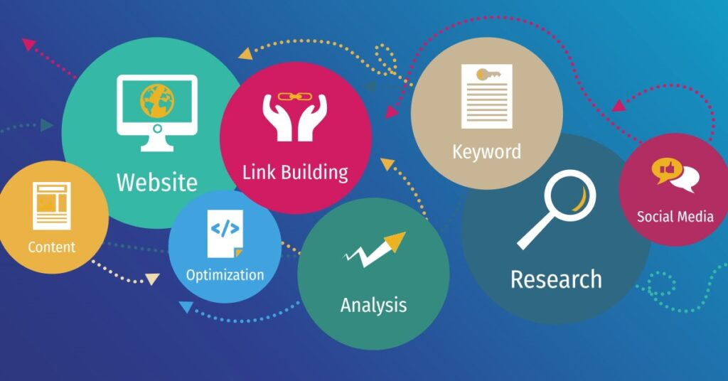 SEO and SEM, how to rank in the top 5 search results