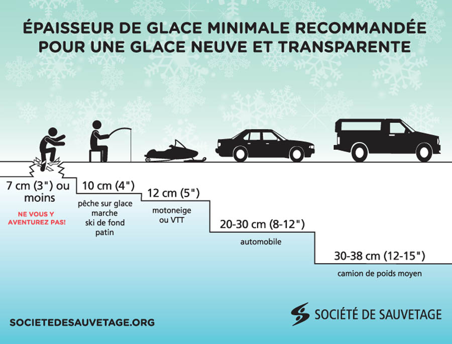 glacesecuritaire