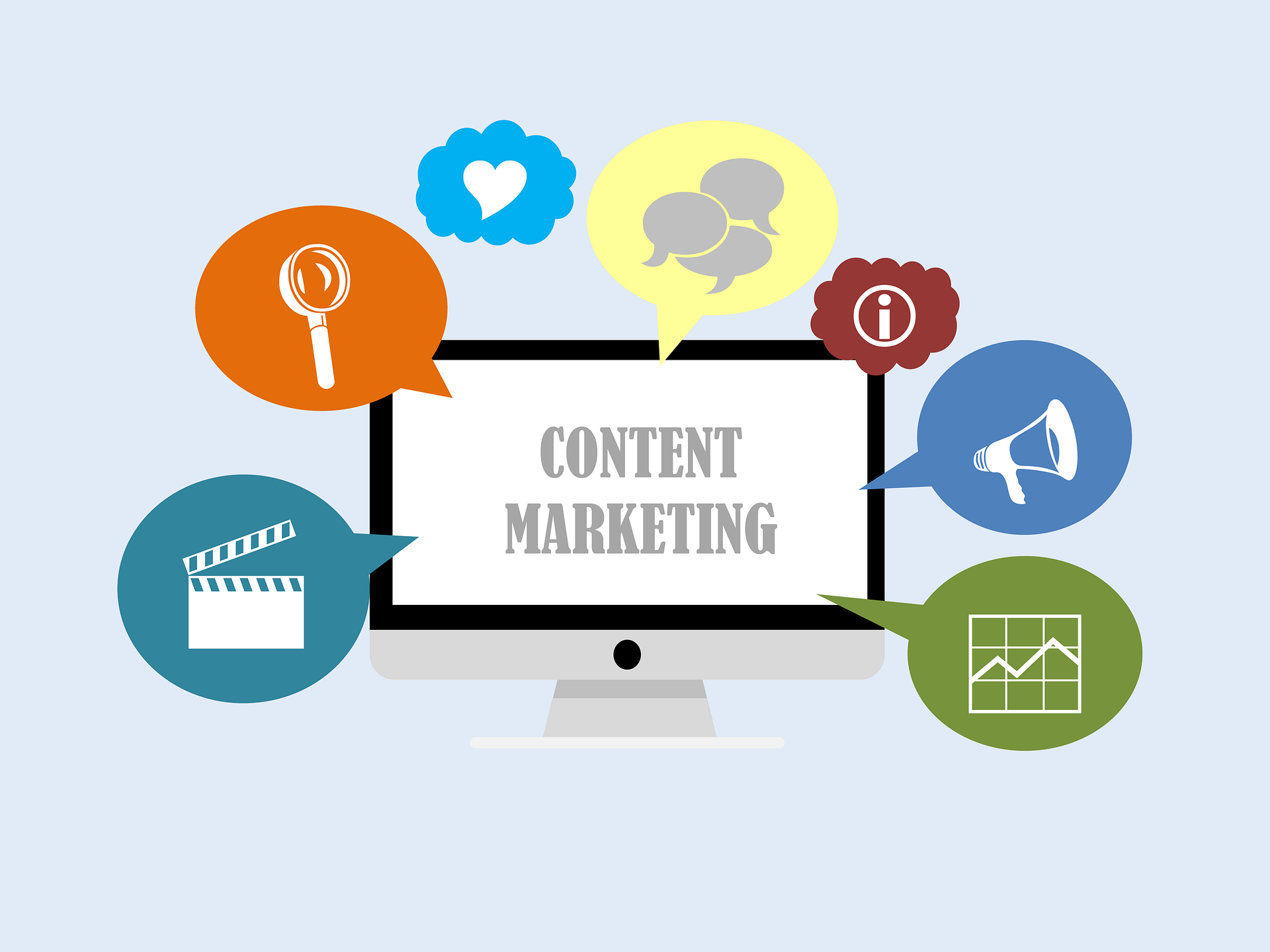 advantages-content-marketing-strategy-digital-marketing-trends