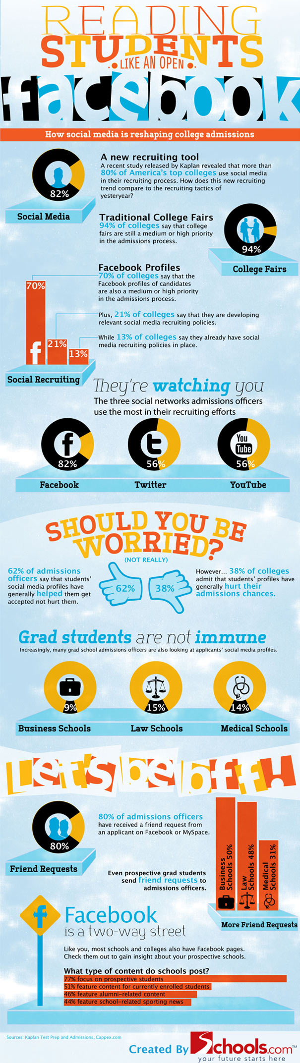 facebook and college infographic