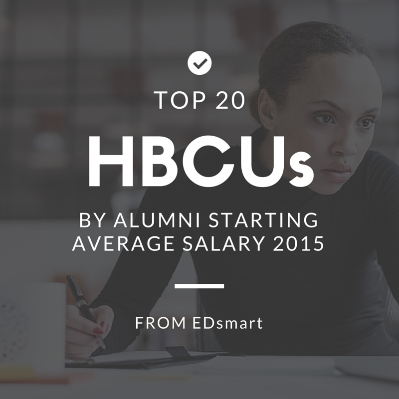 Top 20 HBCUs by Alumni Starting Average Salary 2015