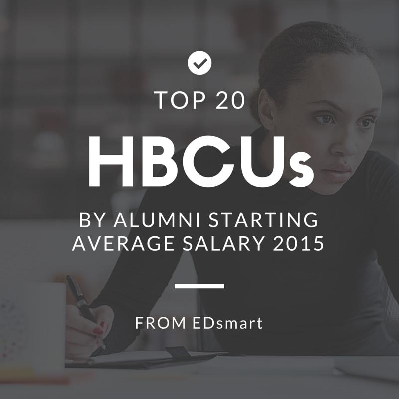 Top 20 HBCUs by Alumni Starting Average Salary 2015