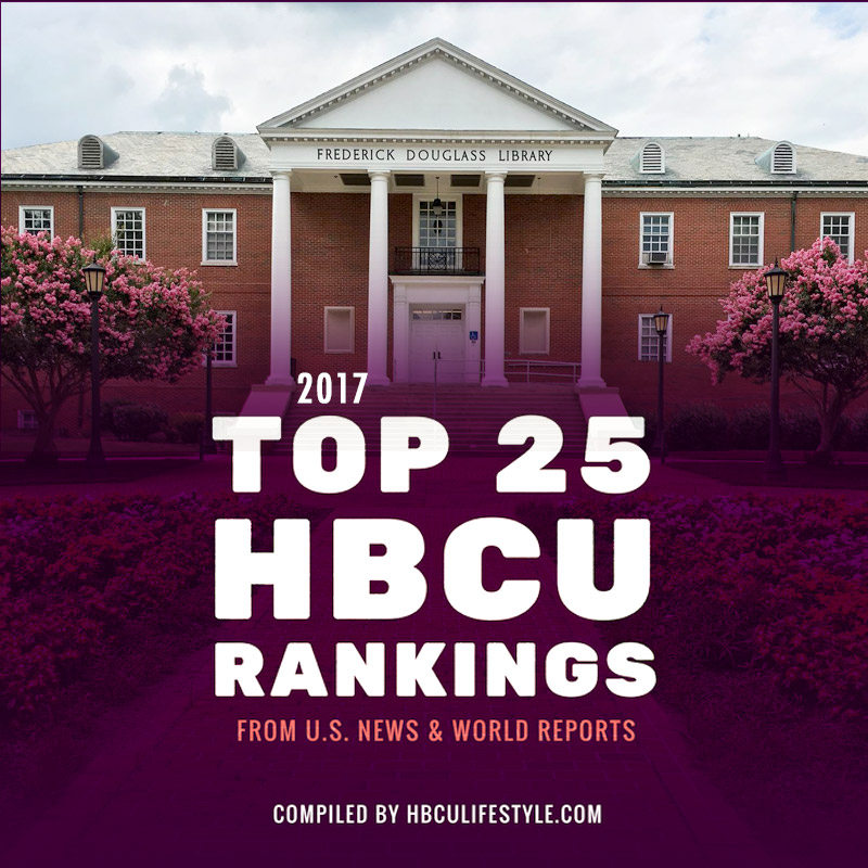 Frederick Douglass Library on the campus of University of Maryland Eastern Shore, one of the Black Colleges listed on the 2017 Top 25 HBCU Rankings.