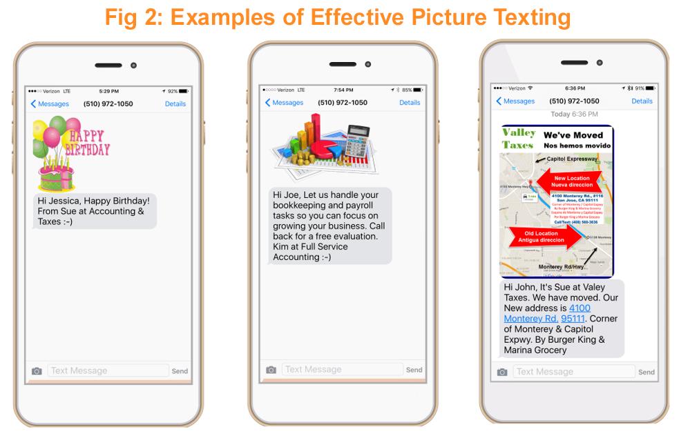 TextMessagingFig2b
