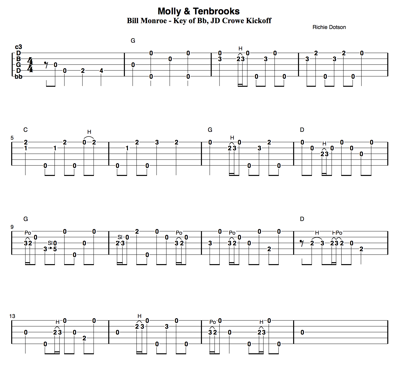 Molly & Tenbrooks Banjo Tab