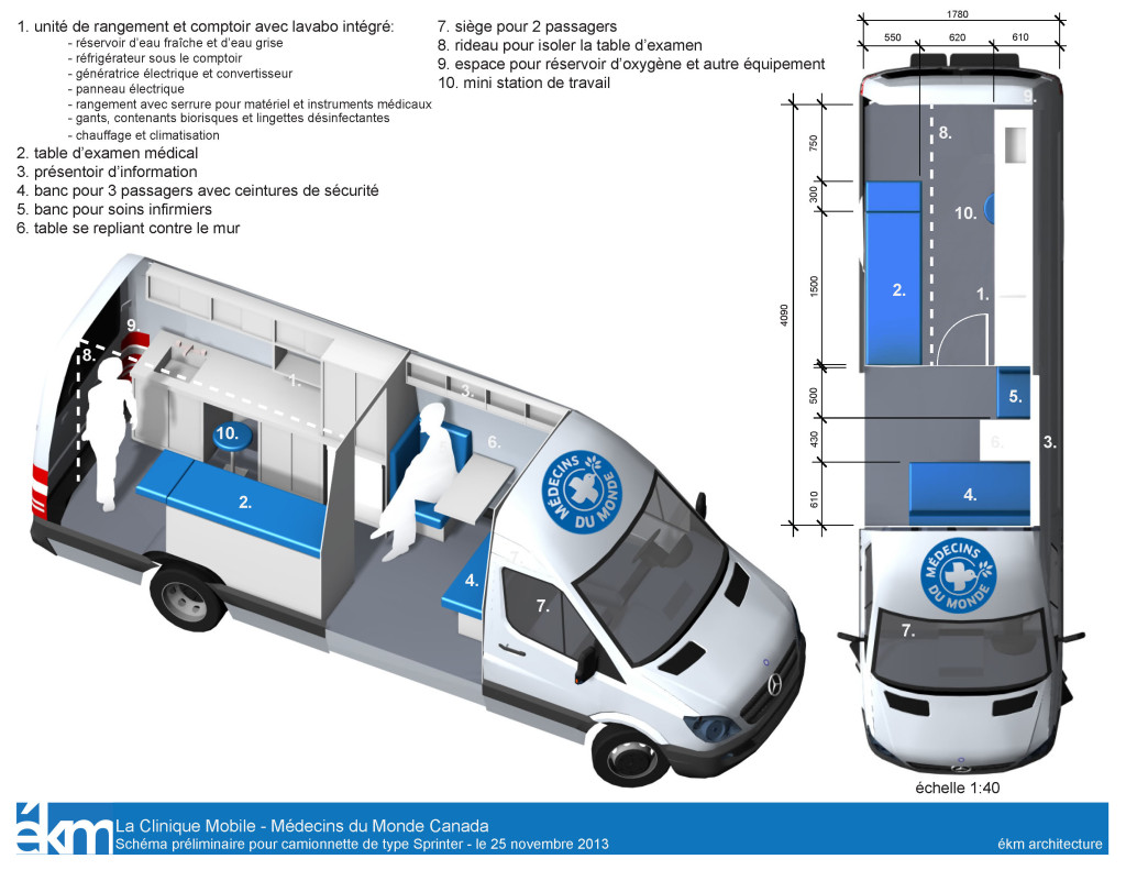Mobile Medical Clinic Plan