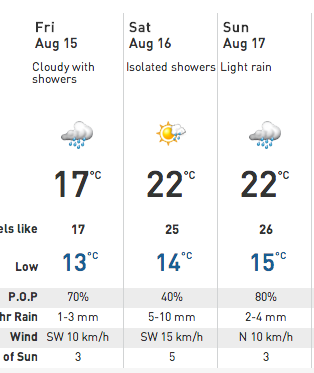 Montreal weather august 15-17