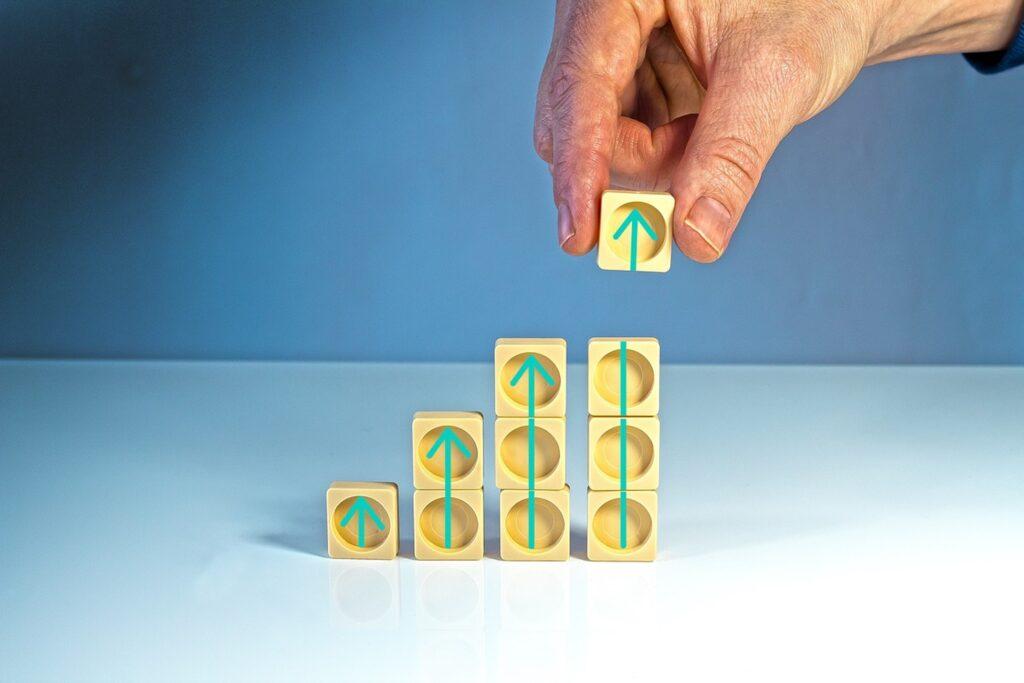 3D Configurators