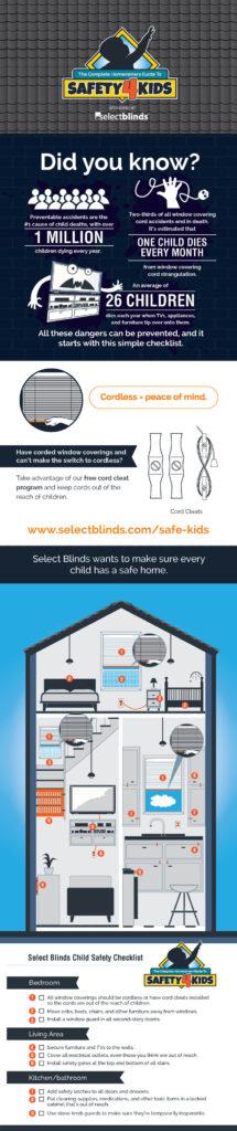 safekids_selectblinds.com_checklist[1]-2