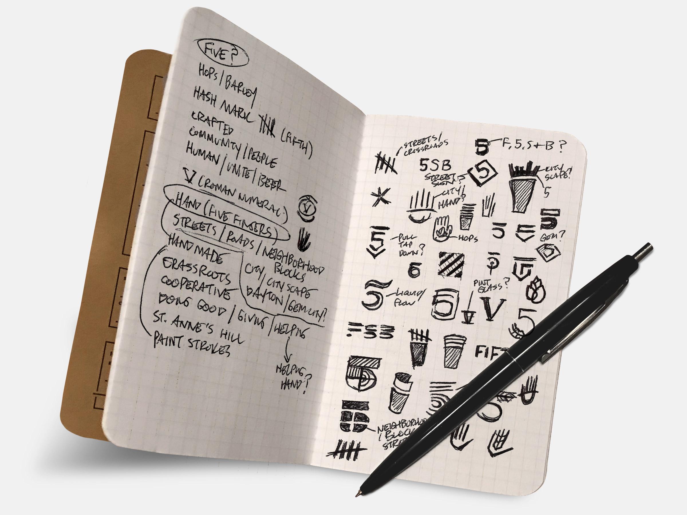 FSB-Sketch