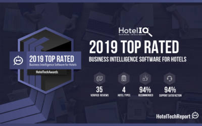 HotelIQ Named Top Rated Business Intelligence Software in 2019 HotelTechAwards