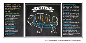 Bison Cuts and Cooking Tips