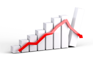 graph dictating crash in real estate or stock market