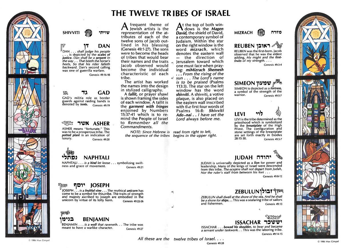 the-twelve-tribes-of-israel-1200x868