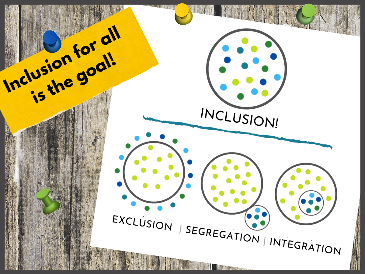 colorful graphic depicting how inclusion is better than integration using dots and circles