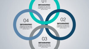 How to Create Four Step Circles Infographic Design in Adobe InDesign | INDD | EPS
