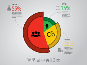 Free Modern Infographic 3d Pie Chart with 3-Parts Template Design | EPS | PSD