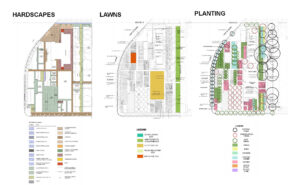 Three of the same small segment of the site plan of Discovery Green, each showing the location of different elements of the design - one shows hardscapes, one shows lawns, and one shows planting.