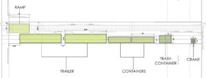 Diagram showing the recommended layout of temporary maintenance facilities for the High Line.