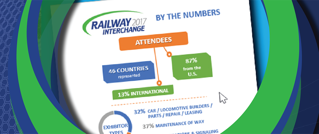 Railway Interchange | The Nation's Largest Rail Exhibition | 2019 By the Numbers
