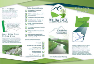 Willow Creek DVD, Brochure and PowerPoint