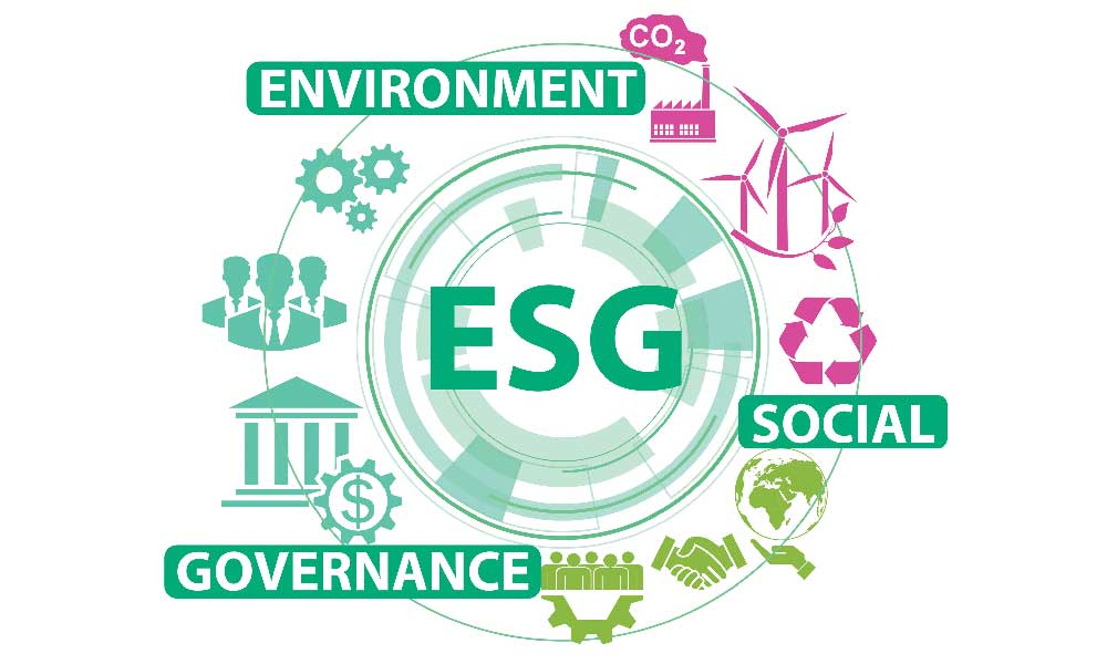 Environment Social Governance-ESG