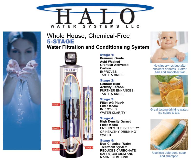 halo-composite