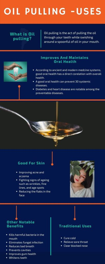 Infographic - Oil pulling Uses