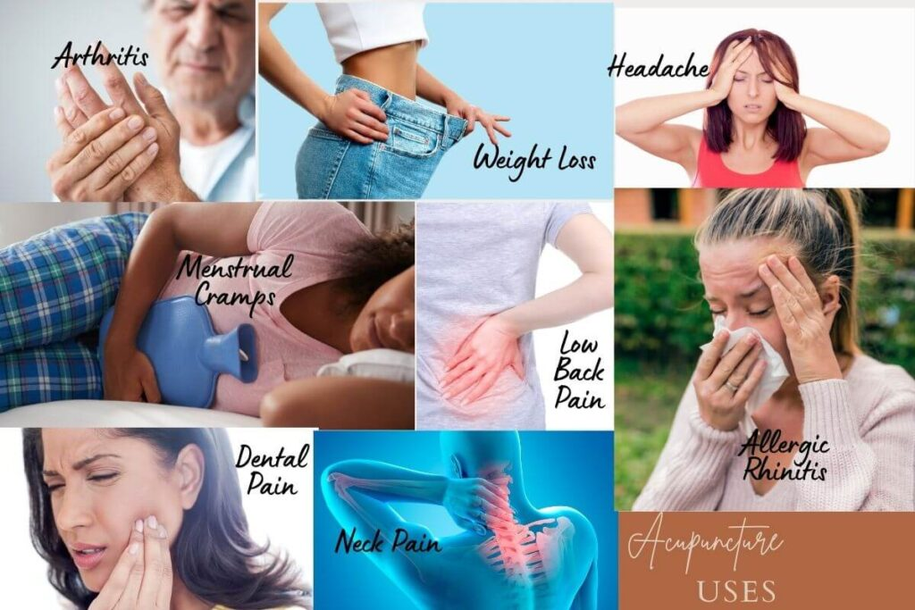 Images of people with Headache, back pain, weight loss, allergic rhinitis, arthritis, dental pain, menstrual cramps, neck pain