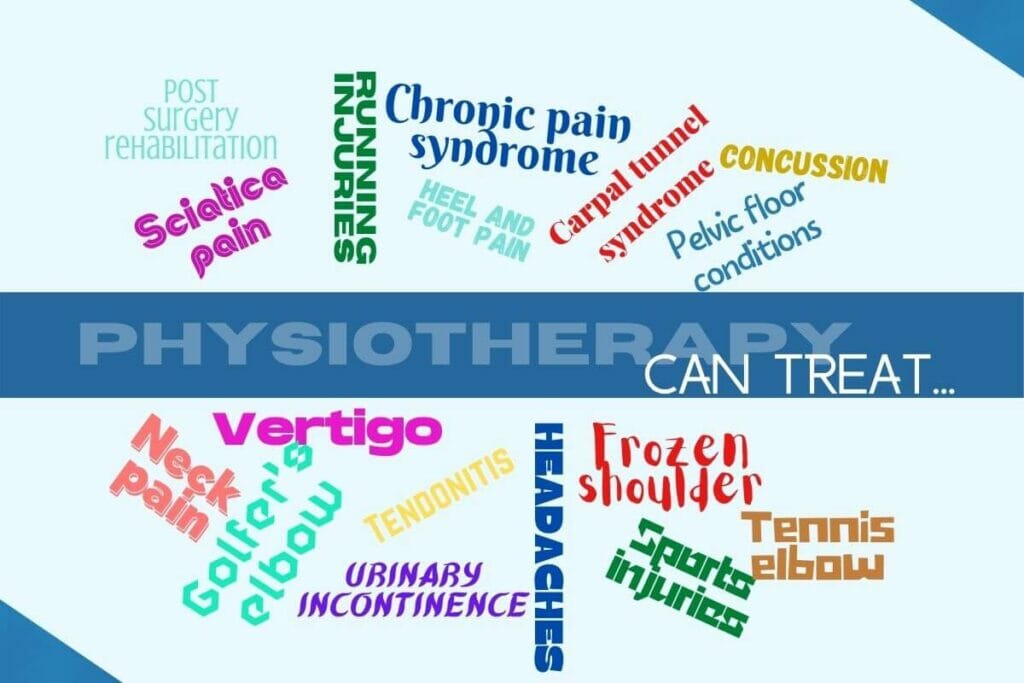 Infographic - Conditions treated by physiotherapy